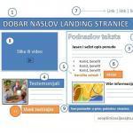 Landing page dizajn za Vaš uspešan biznis