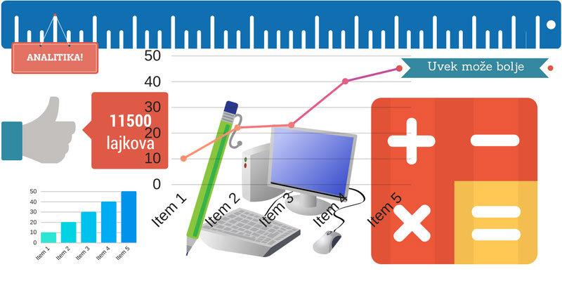 Šta je to bounce rate - analitika