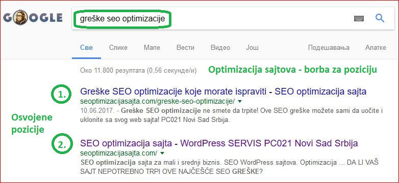 optimizacija wordpress sajta - pozicije