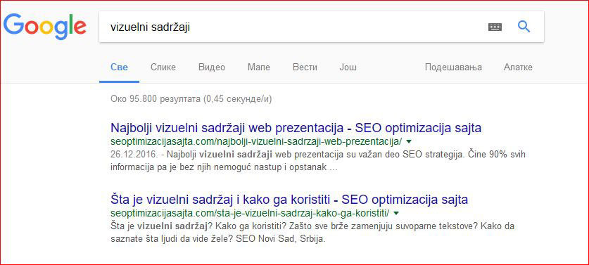 optimizacija wordpress sajta - prva pozicija