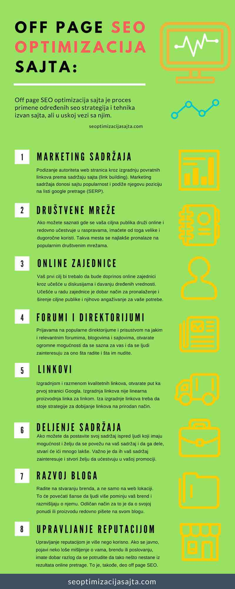 off page seo optimizacija sajta-infografika