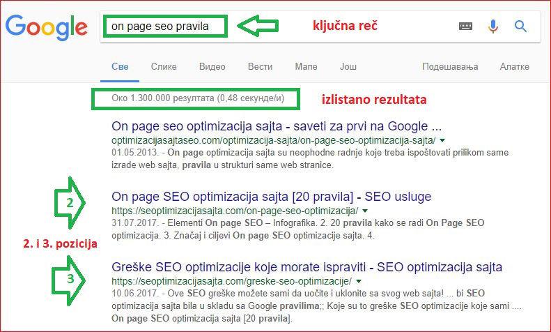 Prva strana na Google - osvajanje-pozicije