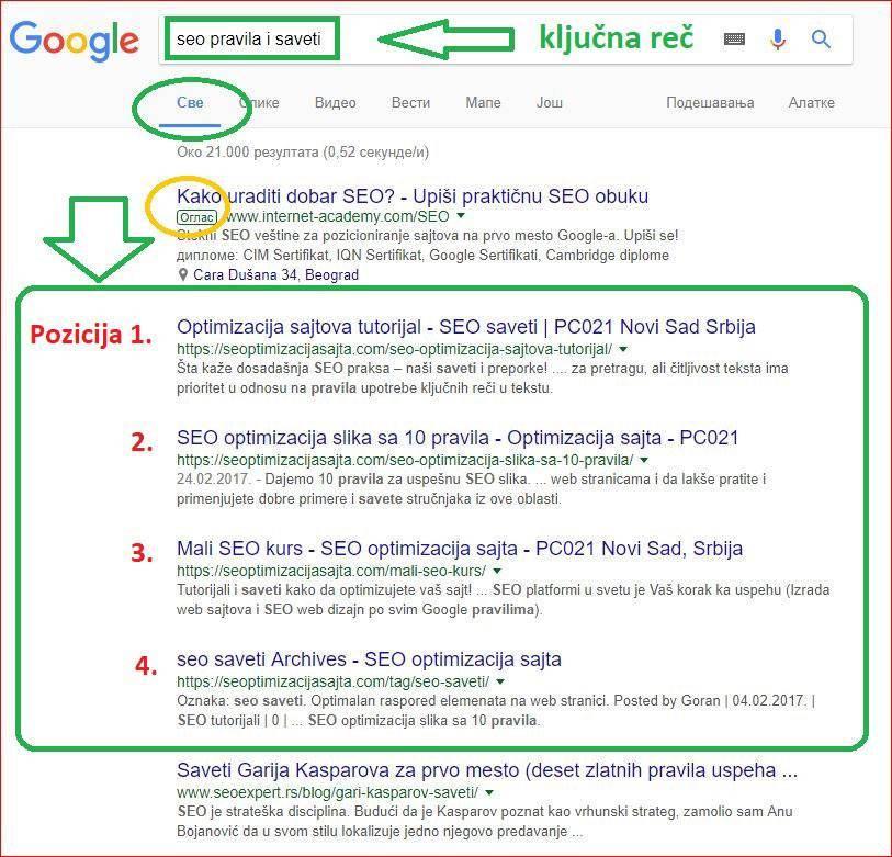 prva strana na google - pozicije