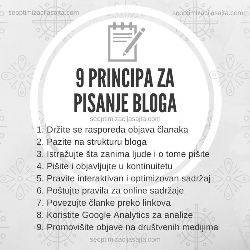 Blog na sajtu - principi