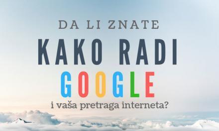 Kako radi Google pretraga vašeg sajta?