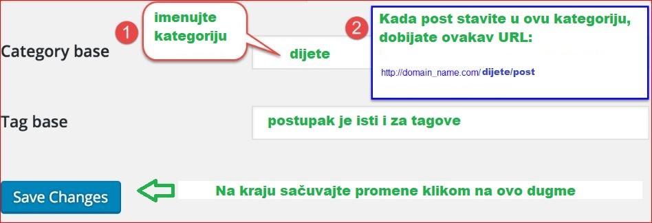 Struktura sajta - imenovanje kategorije